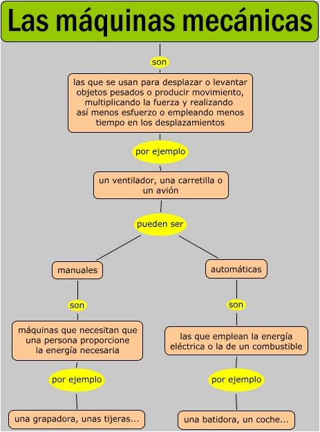 http://publicaciones.webcindario.com/Exe%206%C2%BA/Imagen2.1.jpg
